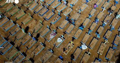 করোনায় লাতিন আমেরিকায় মৃত্যুর সংখ্যা ১৫ লাখ ছাড়িয়েছে